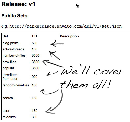 Release Table